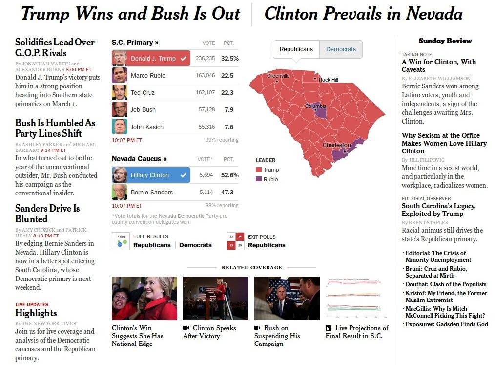 wer gewinnt trump oder clinton