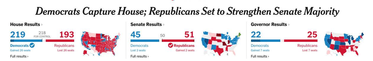 Wahlen In Den Usa Aktuell